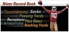 Niner Record Book